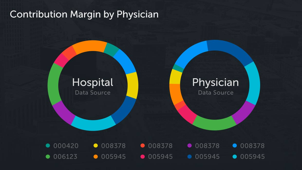 provider-physician-group-contribution-metrics